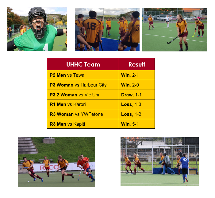 Hockey results 78